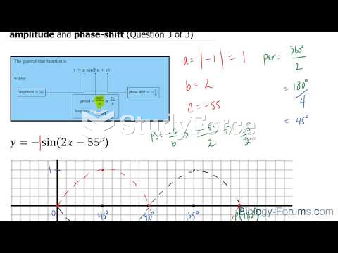 How to plot a sine function with a negative amplitude and phase shift (Question 3 of 3)