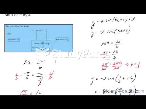 How to write a sine function when given the amplitude, period, and phase shift