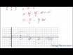 How to plot a sine function containing an amplitude and phase shift (Question 1 of 3)