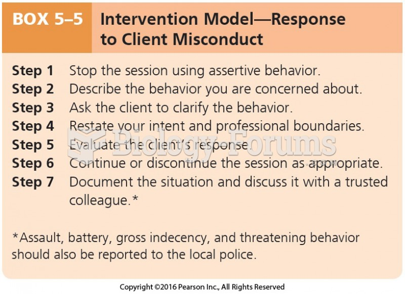 Intervention Model-Response to Client Misconduct