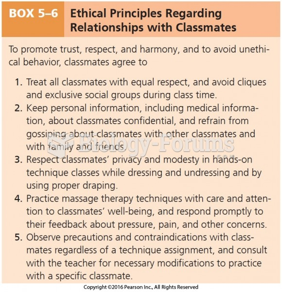 Ethical Principles Regarding Relationships with Classmates