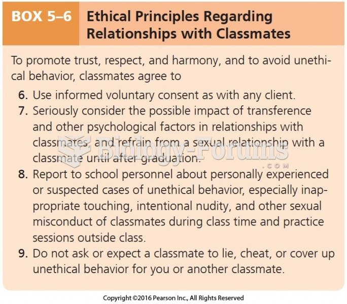 Ethical Principles Regarding Relationships with Classmates Cont.