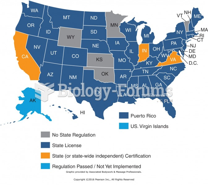 States that require licensing or certification. 	Graphic provided by Associated Bodywork & ...