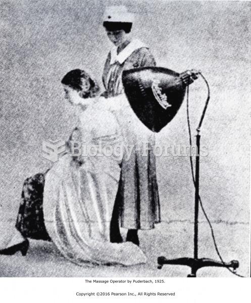 Masseuse Performs Massage of the Shoulder Under Heat Lamp, c. 1925.