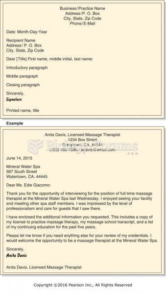 Business Letter Format and Example.
