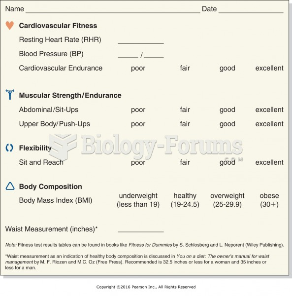 Physical Fitness Profile Form.