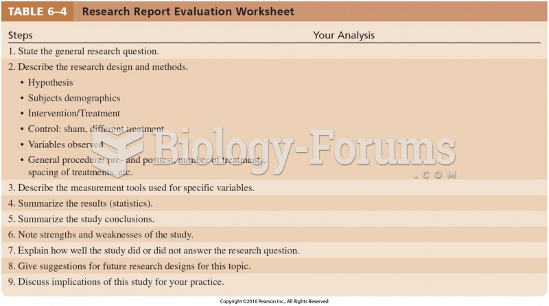 Research Report Evaluation Worksheet