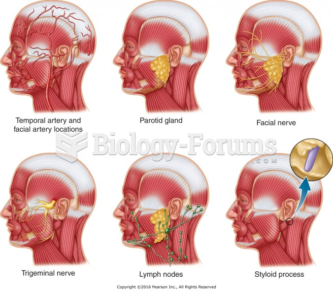 Endangerment sites of the head and face. Use only light to moderate pressure on head and face.