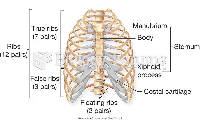 Thoracic cage. Avoid heavy pressure over the sternum and xiphoid process; caution over rib cage.