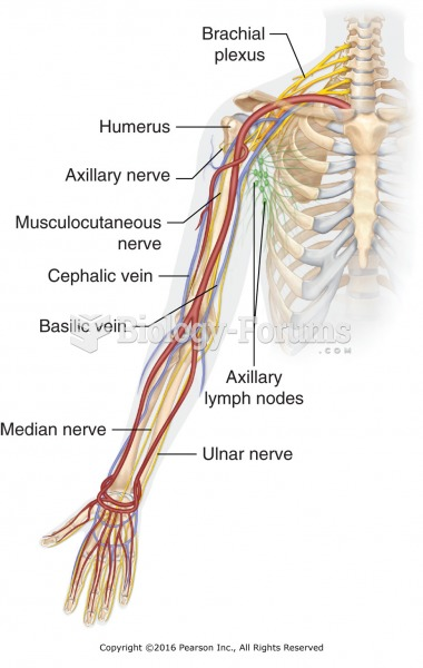 The anterior arm (shoulder, axilla, anticubital, and inner wrist areas). Approach deep pressure in ...