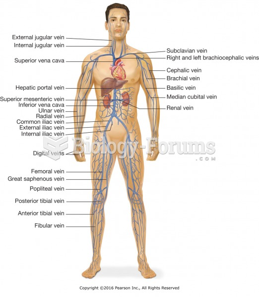 Major veins of the body. Apply deep flushing effleurage to the arms and legs from distal to ...