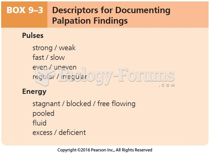 Descriptors for Documenting Palpation Findings Cont.