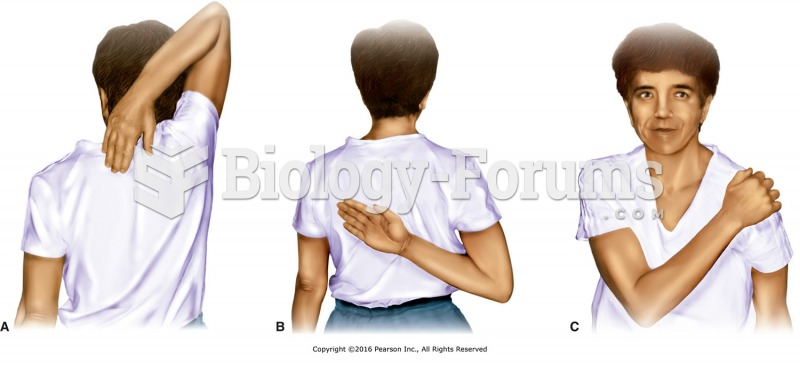 Active range of motion (AROM) tests for the shoulder. A, Apley Scratch Test. B and C, Internal ...