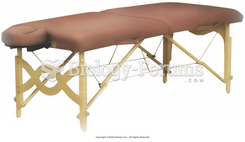 Adjustable massage table with face cradle.