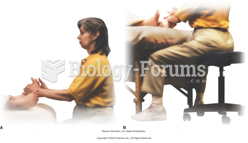 Good body mechanics for sitting on chair while performing massage. A. Sit with back and head in ...