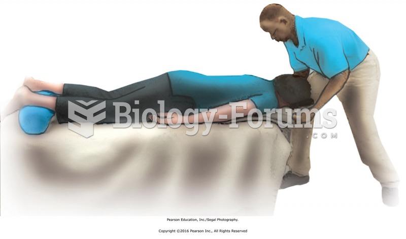 Face cradle adjustment for comfort of receiver.