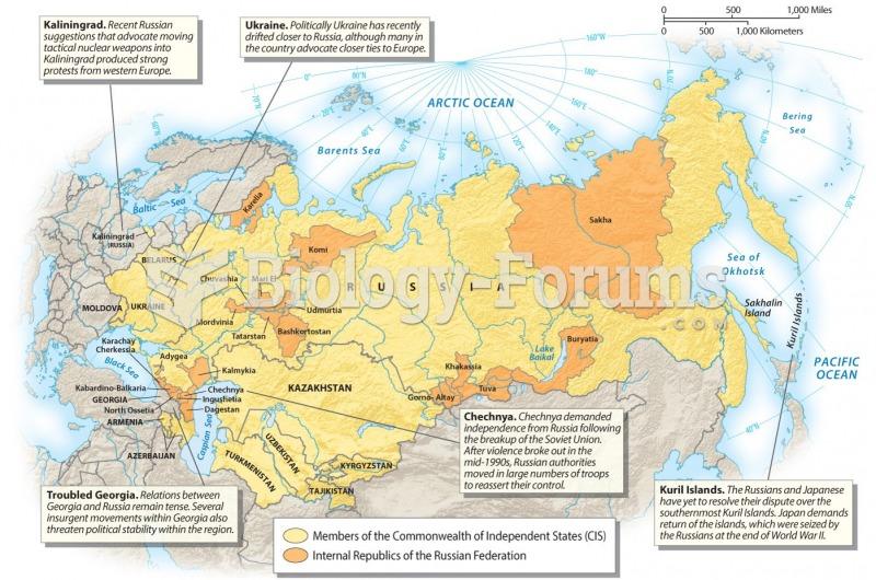 Current Geopolitical Framework