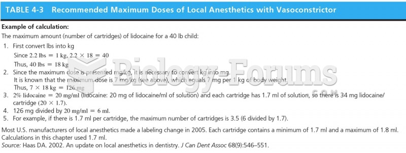 Recommended Maximum Doses of Local Anesthetics with Vasoconstrictor