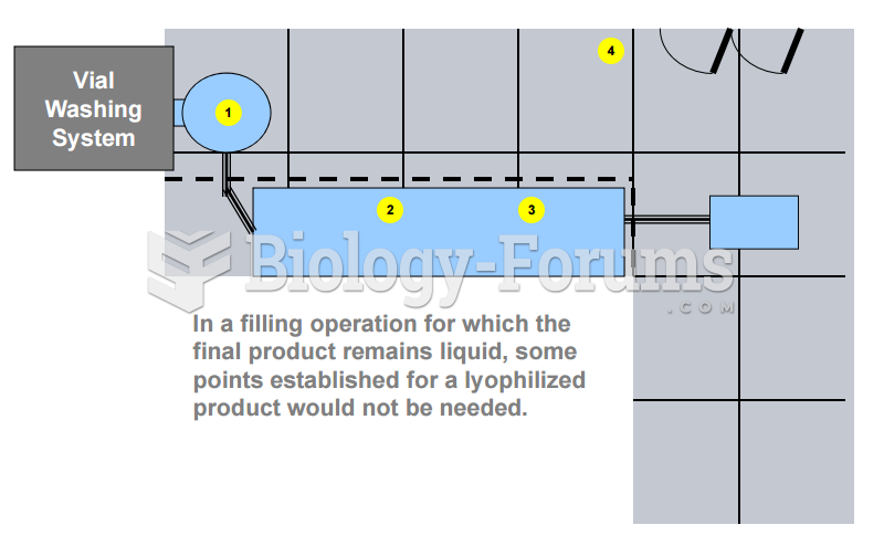 Vial Washing System - Risk Based Approach