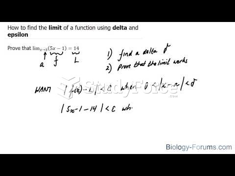 How to find the limit of a function using delta and epsilon