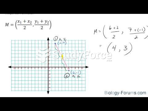 How to find the midpoint of a line segment