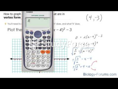 How to graph quadratic equations that are in vertex form
