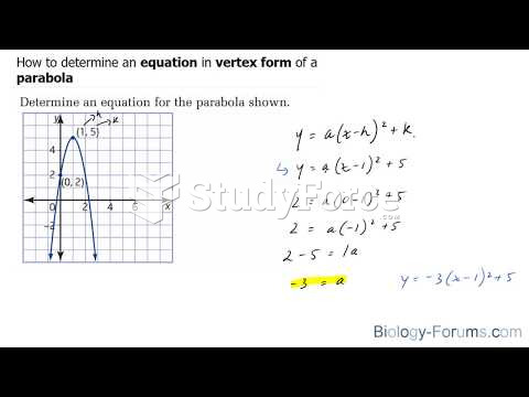 How to determine an equation in vertex form of a parabola