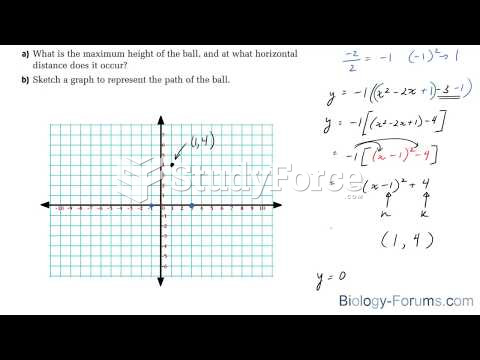 How to find the maximum and minimum of a quadratic relation