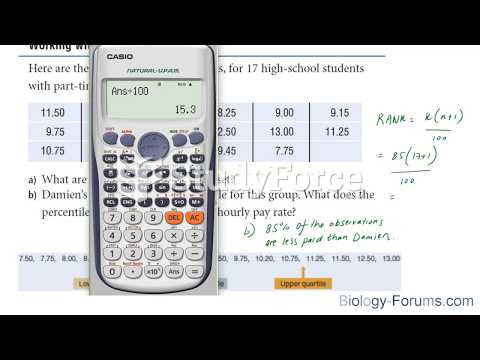 How to find the quartiles and percentiles for a data set