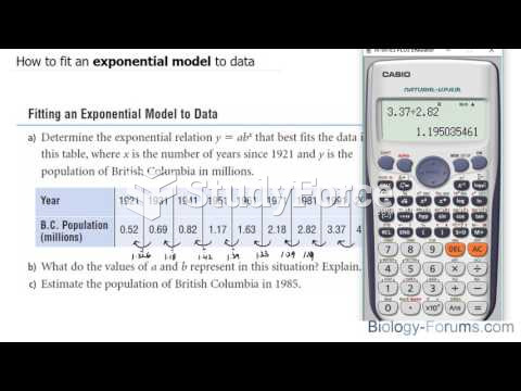 How to fit an exponential model to data