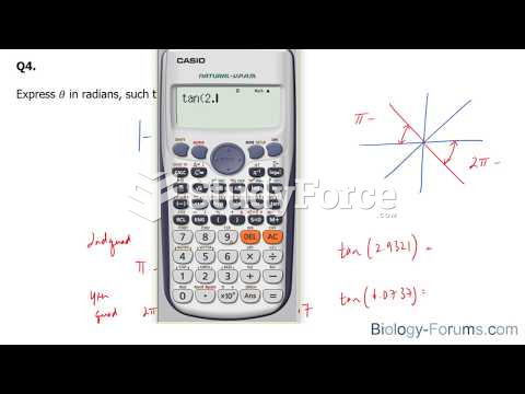 How to find an angle in radians for any given trigonometric function
