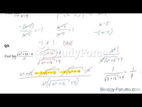 How to evaluate limits using algebra and the limit laws