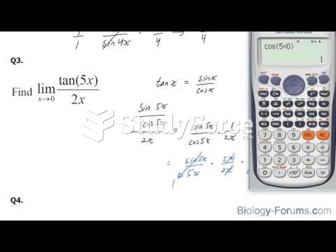 How to find the limits of trigonometry functions