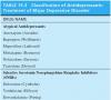 Classification of Antidepressants: Treatment of Major Depressive Disorder