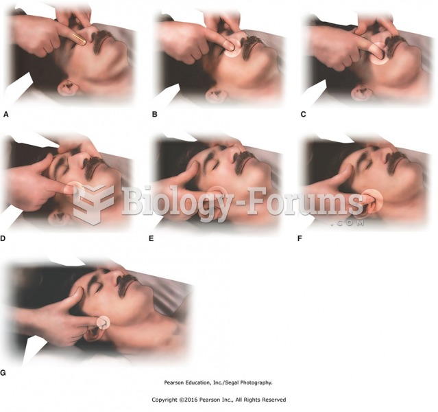 (A) Thumb slide down nose to (B) St-2. Press points along the cheekbone: (C) LI-20, (D) St-3, (E) ...