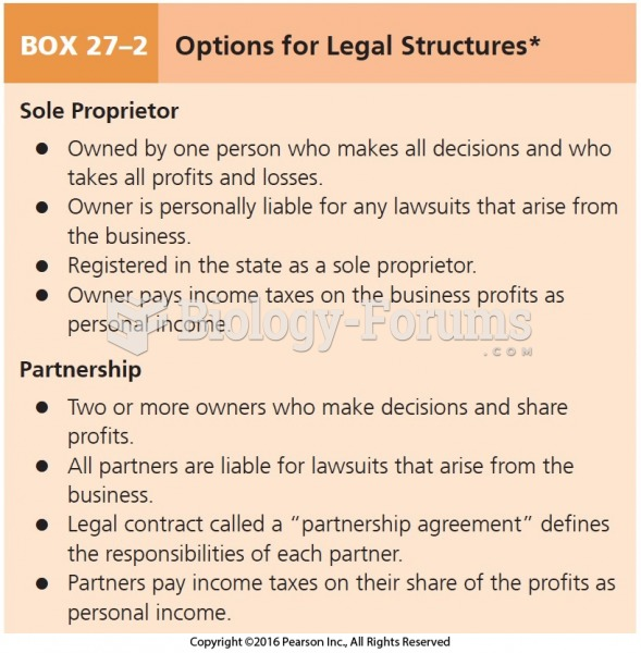 Options for Legal Structures