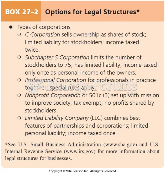 Options for Legal Structures Cont.