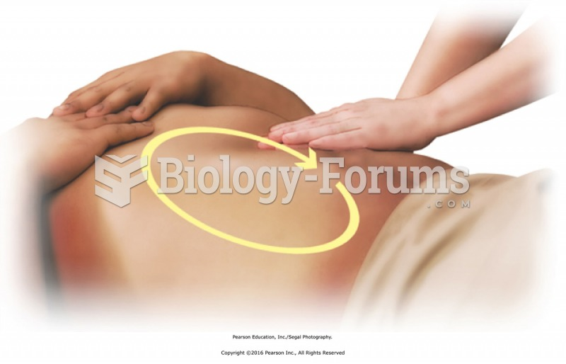 Circular clockwise pattern. Gently lay a hand on the abdomen to establish contact. Apply effleurage ...