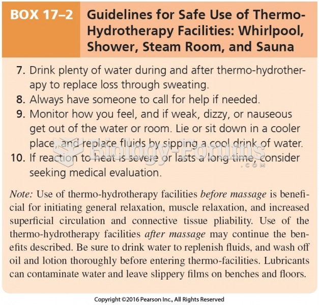 Guidelines for Safe Use of Thermo- Hydrotherapy Facilities: Whirlpool, Shower, Steam Room, and Sauna ...