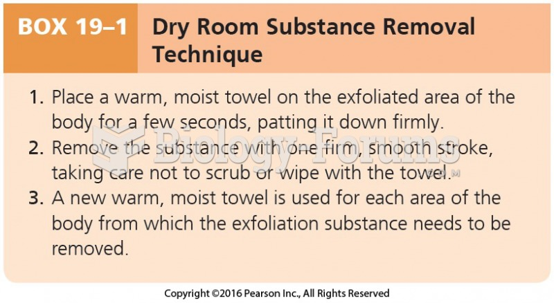 Dry Room Substance Removal Technique