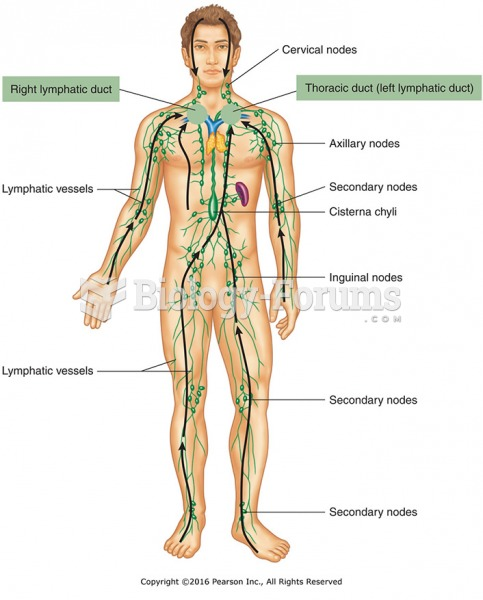 Overview of lymphatic system structures and the general direction of lymph flow from the extremities ...