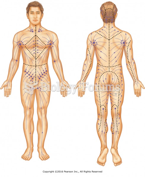 Superficial lymph drainage pathways or watersheds determine the direction of lymphatic facilitation ...