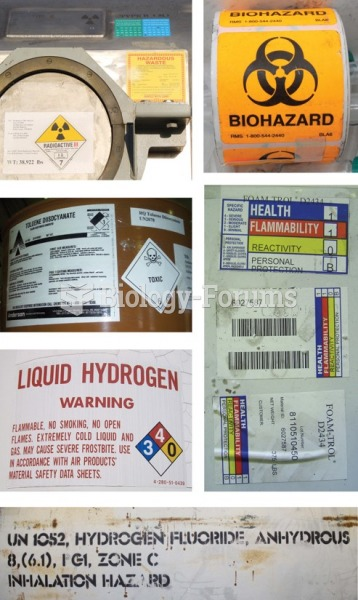 Many different types of labels may be found on packages containing hazardous materials. Clockwise ...