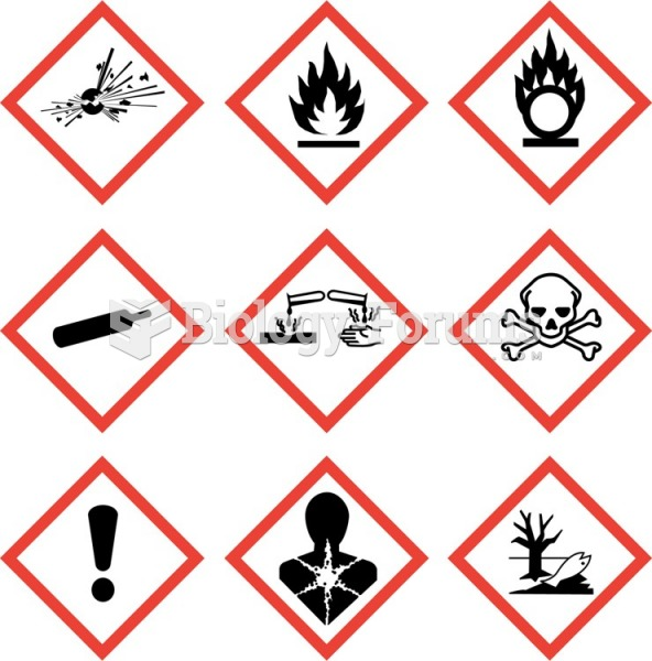 Nine labels used to identify hazardous materials in the Global Harmonization System (GHS). Top row: ...
