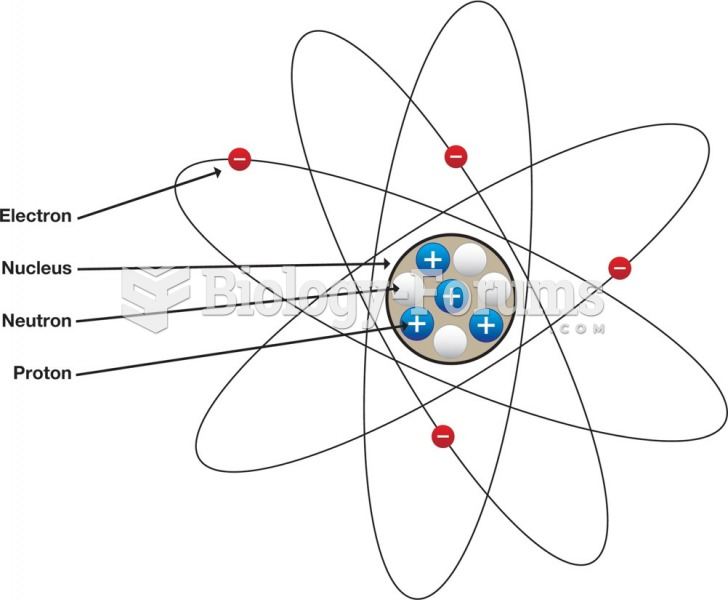 The Bohr model of the atom. The nucleus contains protons and neutrons, and electrons orbit around ...