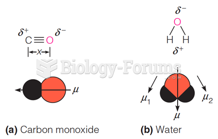 Carbon Monoxide and Water Molecules Interaction