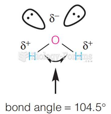 Hydrogen-bond donors and acceptors in water