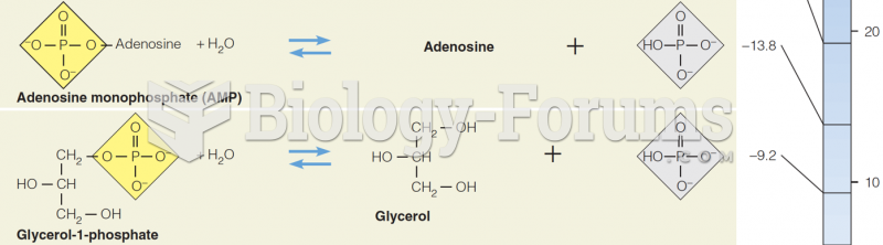 Hydrolysis reactions for some biochemically important phosphate compounds (part 3)