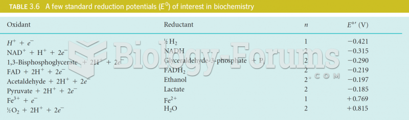 standard reduction potential (Eo), the greater the tendency of the oxidized form of a redox couple