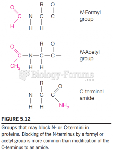 Group that may block N-terminus and  C-terminus